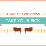 World Explained With Two Cows